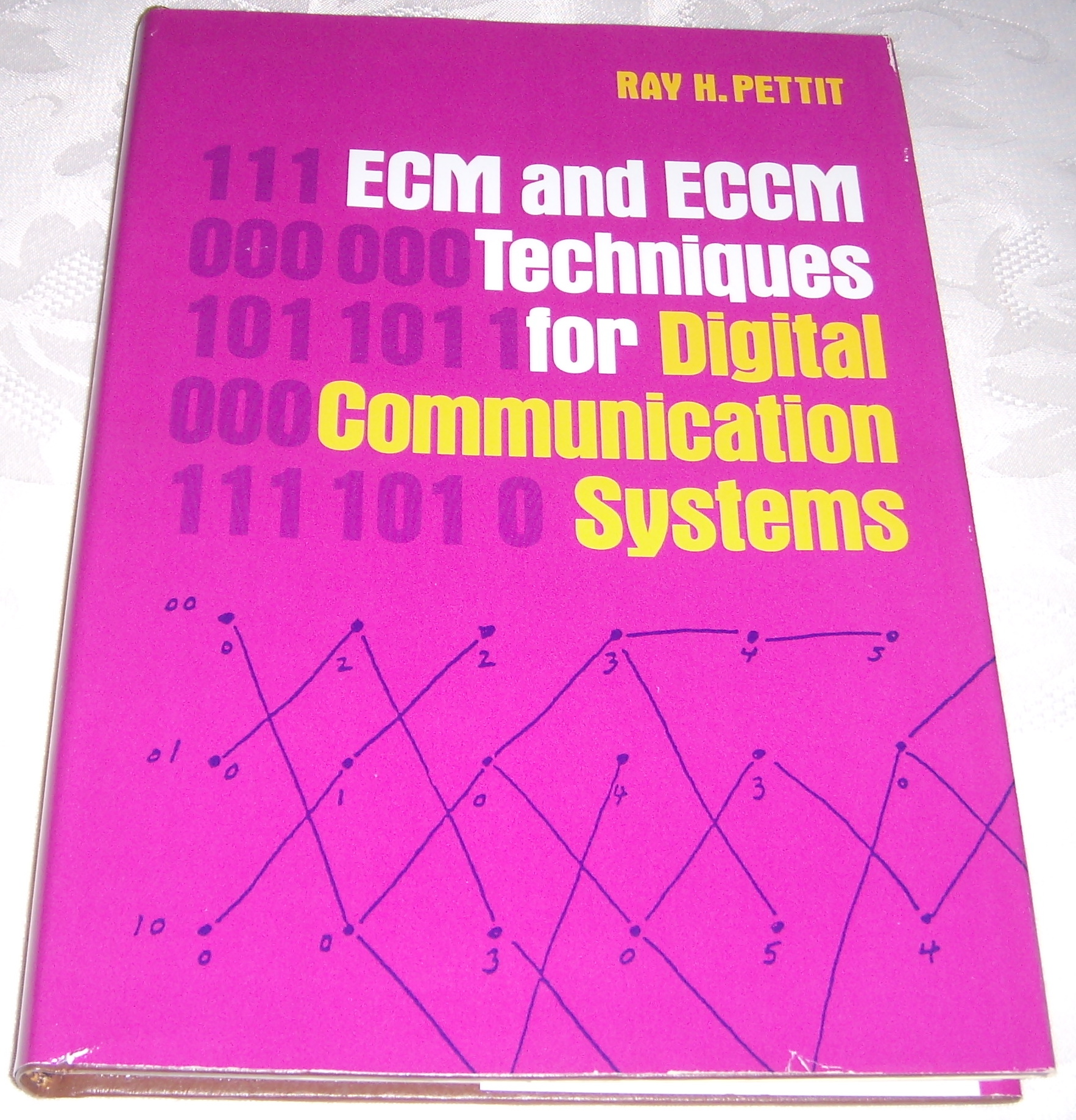 ECM AND ECCM Techniques for Digital Communication Systems